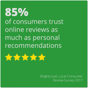 BrightLocal - 85 of consumers trust online reviews